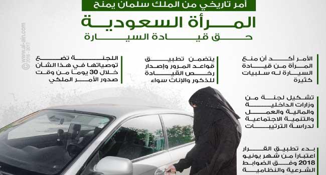 بعد الأمر الملكي التاريخي قيادة المرأة للسيارة قراءة واقعية ومنافع اقتصادية أرشيف صحيفة البلاد
